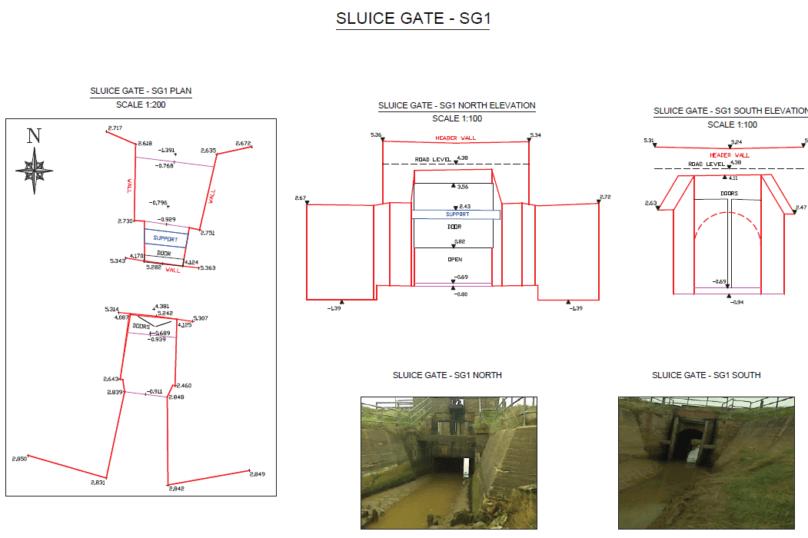 drainage-survey